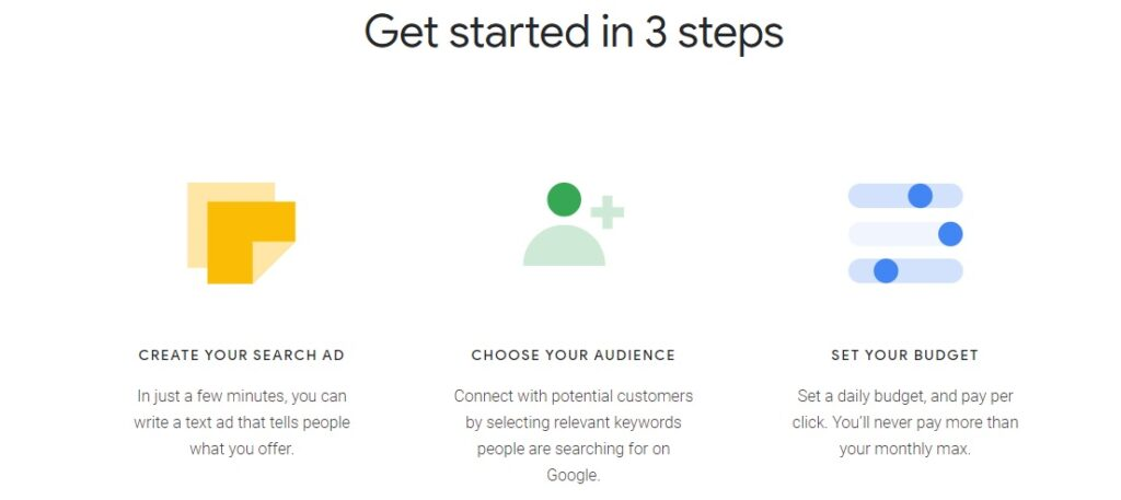 How to Start PPC